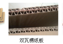 Stacking Strength Test of Corrugated Box