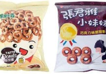 Test method for the ability of inflatable snack packaging to withstand internal gas impact